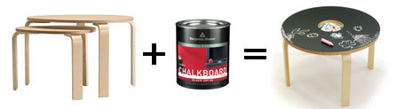 make-a-chalk-table