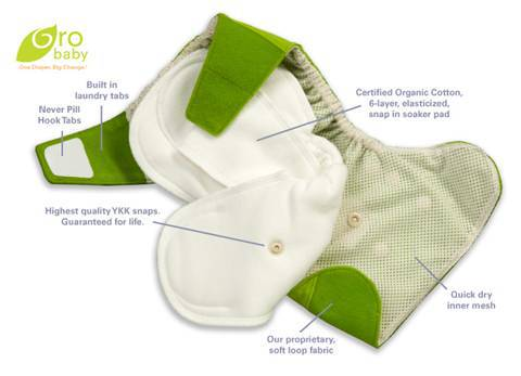 grobaby-cloth-diapers