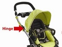 Recall: Kolcraft Contours Option strollers